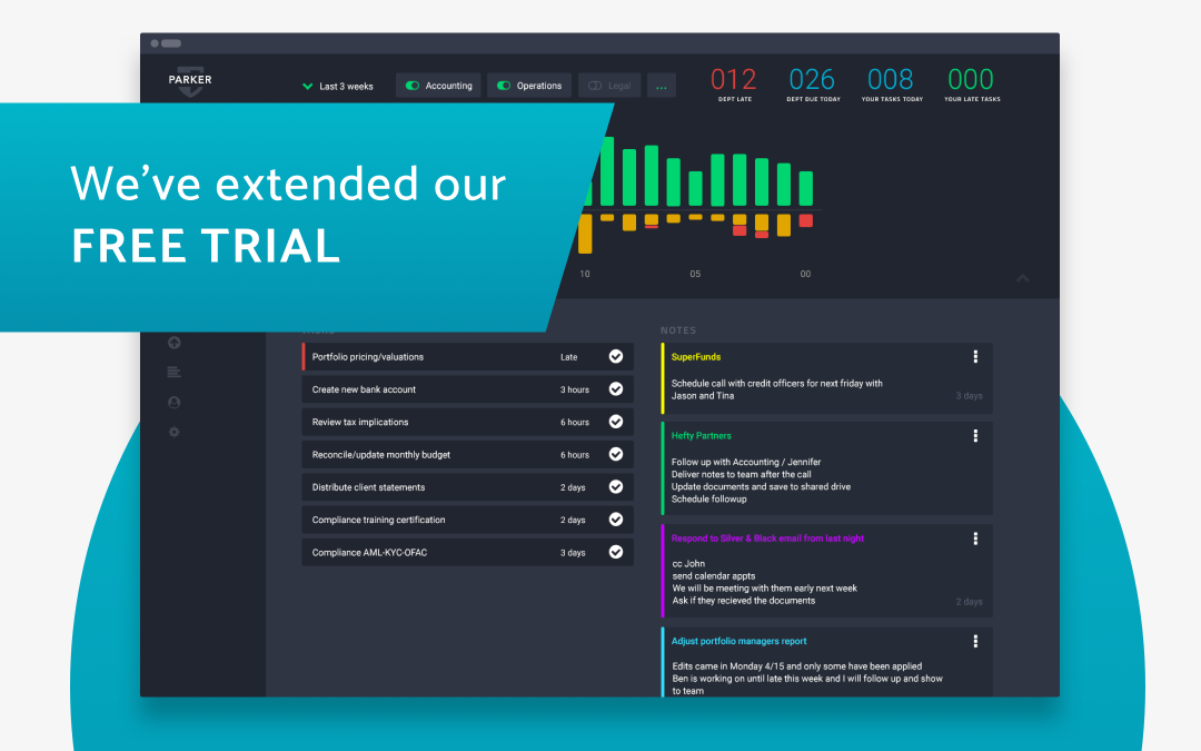 OpsCheck offers extended Free Trial of financial operations platform for remote working